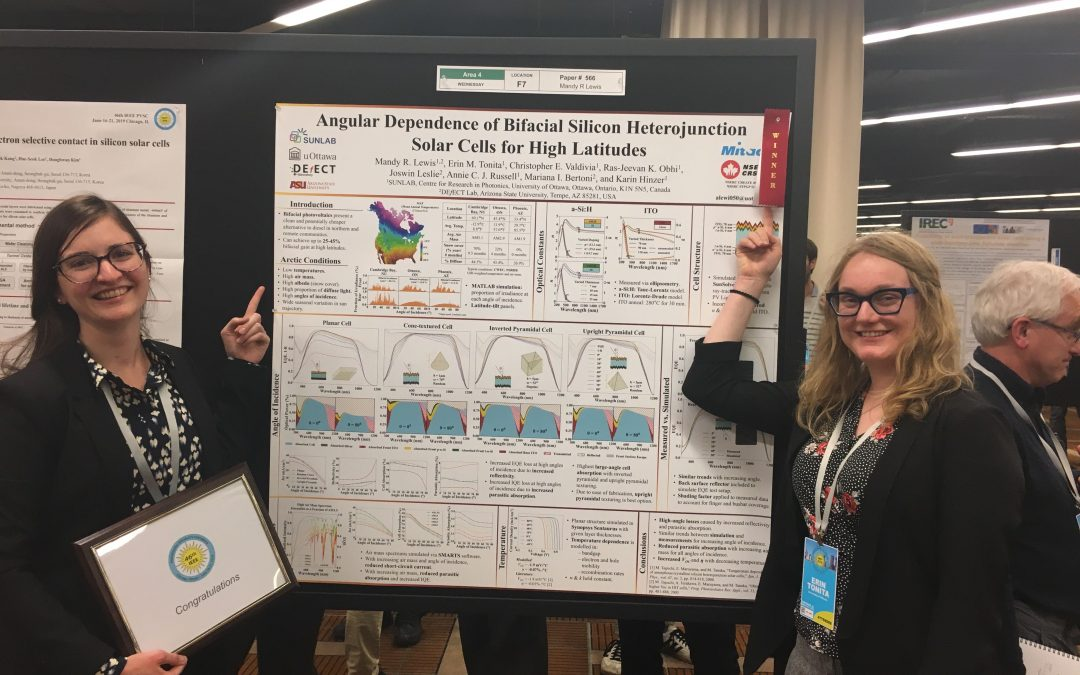Mandy Lewis wins Best Poster Award in Area 4 at the 46 th IEEE PVSC, Chicago, IL