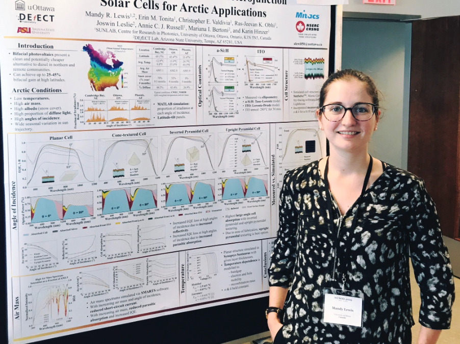 Mandy wins best poster award at NUSOD 2019